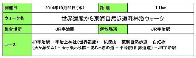 a02.宇治ウォーク票.jpg